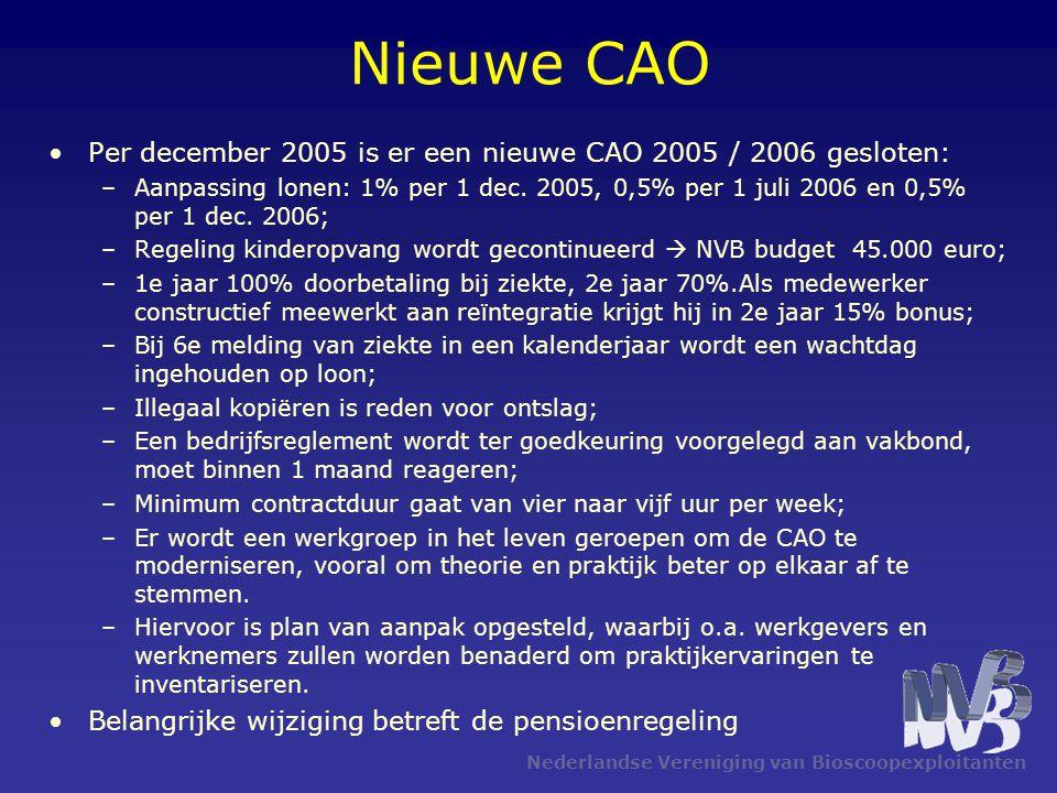 Nederlandse Vereniging van Bioscoopexploitanten Nieuwe CAO •Per december 2005 is er een nieuwe CAO 2005 / 2006 gesloten: –Aanpassing lonen: 1% per 1 d