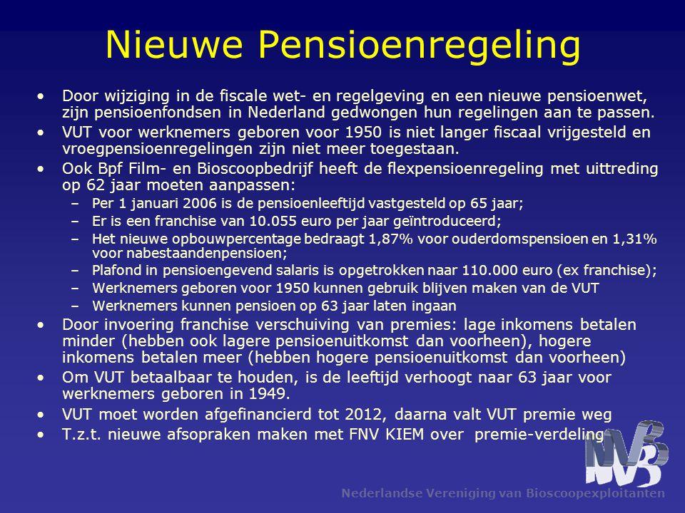 Nederlandse Vereniging van Bioscoopexploitanten Nieuwe Pensioenregeling •Door wijziging in de fiscale wet- en regelgeving en een nieuwe pensioenwet, z