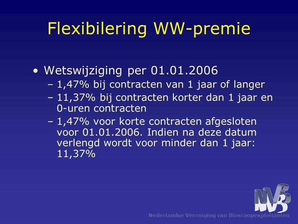 Nederlandse Vereniging van Bioscoopexploitanten Flexibilering WW-premie •Wetswijziging per 01.01.2006 –1,47% bij contracten van 1 jaar of langer –11,3