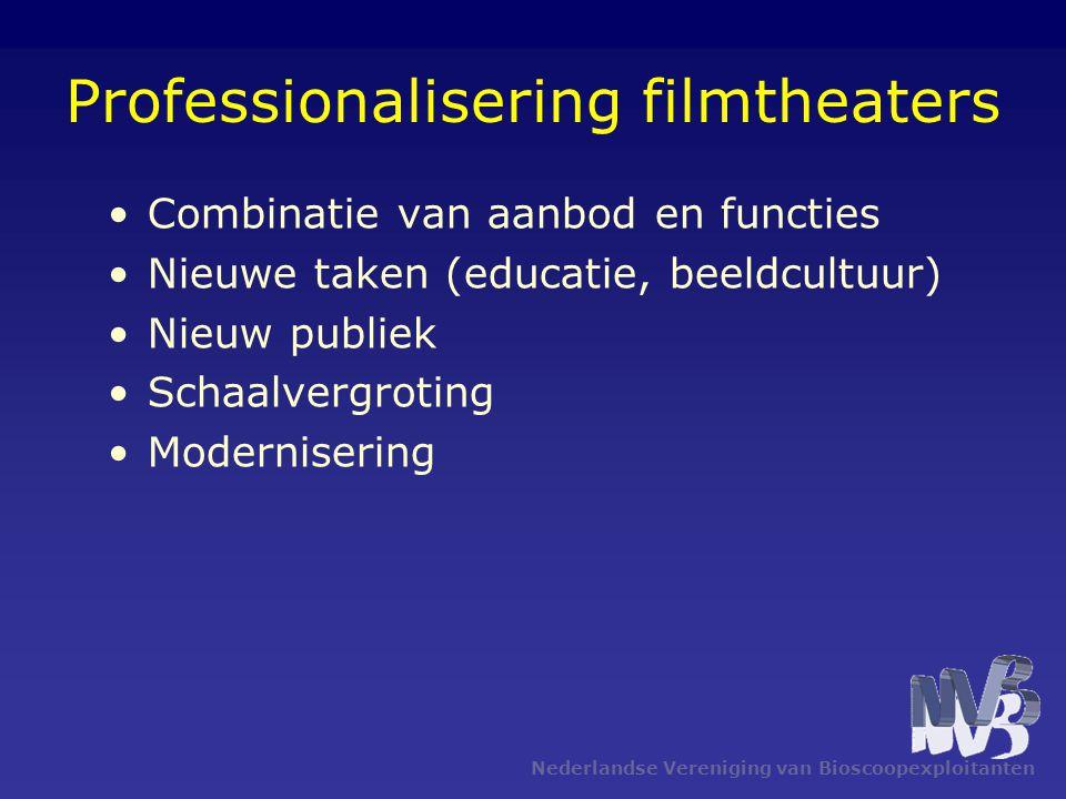 Nederlandse Vereniging van Bioscoopexploitanten Professionalisering filmtheaters •Combinatie van aanbod en functies •Nieuwe taken (educatie, beeldcult
