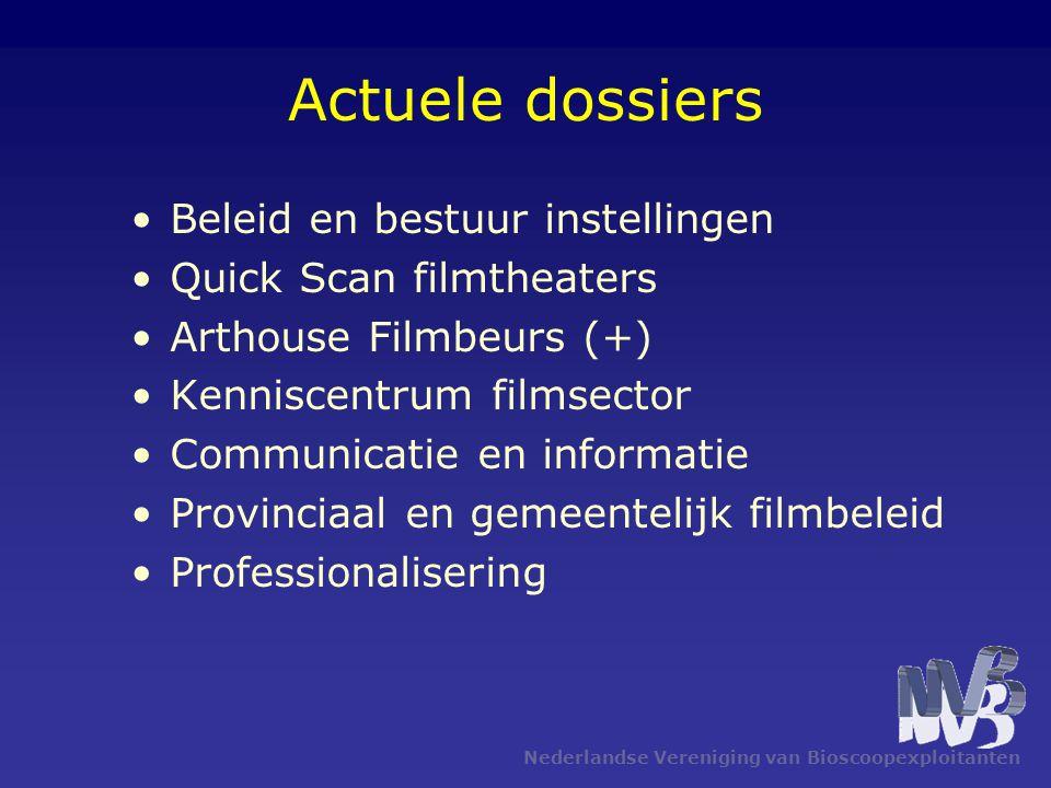 Nederlandse Vereniging van Bioscoopexploitanten Actuele dossiers •Beleid en bestuur instellingen •Quick Scan filmtheaters •Arthouse Filmbeurs (+) •Ken