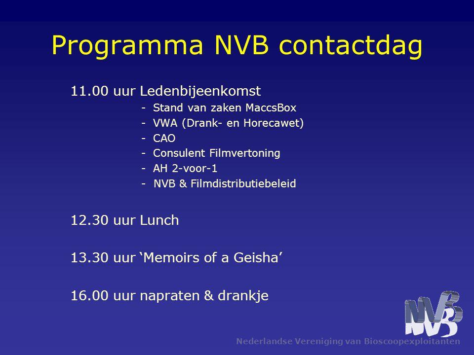Nederlandse Vereniging van Bioscoopexploitanten Programma NVB contactdag 11.00 uur Ledenbijeenkomst -Stand van zaken MaccsBox -VWA (Drank- en Horecawe