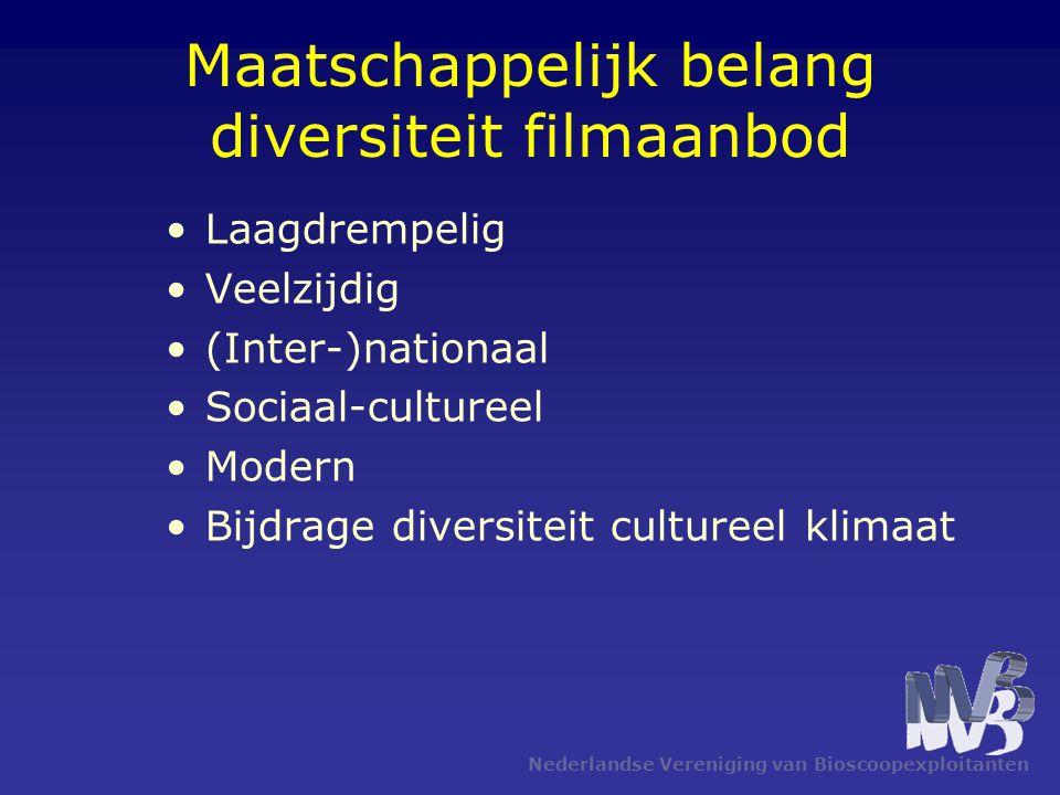 Nederlandse Vereniging van Bioscoopexploitanten Maatschappelijk belang diversiteit filmaanbod •Laagdrempelig •Veelzijdig •(Inter-)nationaal •Sociaal-c