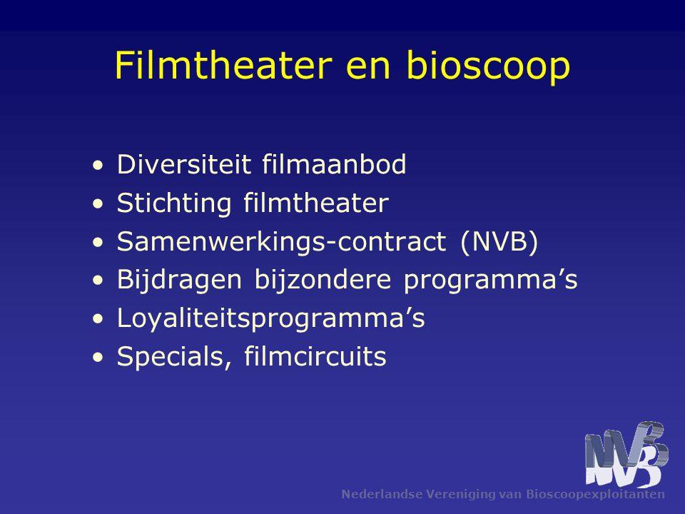 Nederlandse Vereniging van Bioscoopexploitanten Filmtheater en bioscoop •Diversiteit filmaanbod •Stichting filmtheater •Samenwerkings-contract (NVB) •