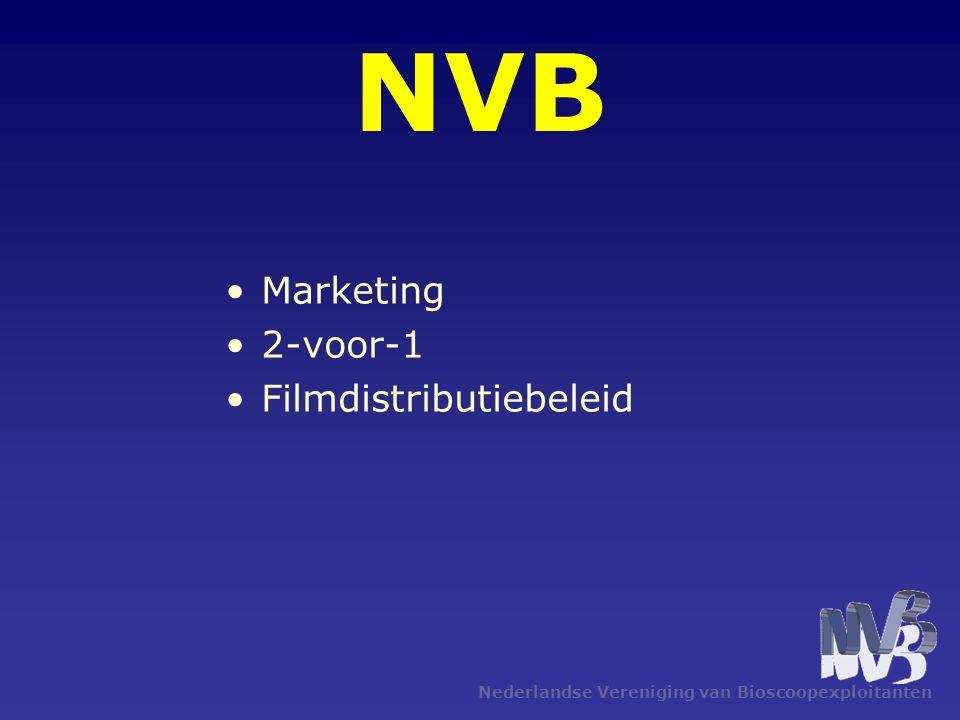 Nederlandse Vereniging van Bioscoopexploitanten NVB •Marketing •2-voor-1 •Filmdistributiebeleid