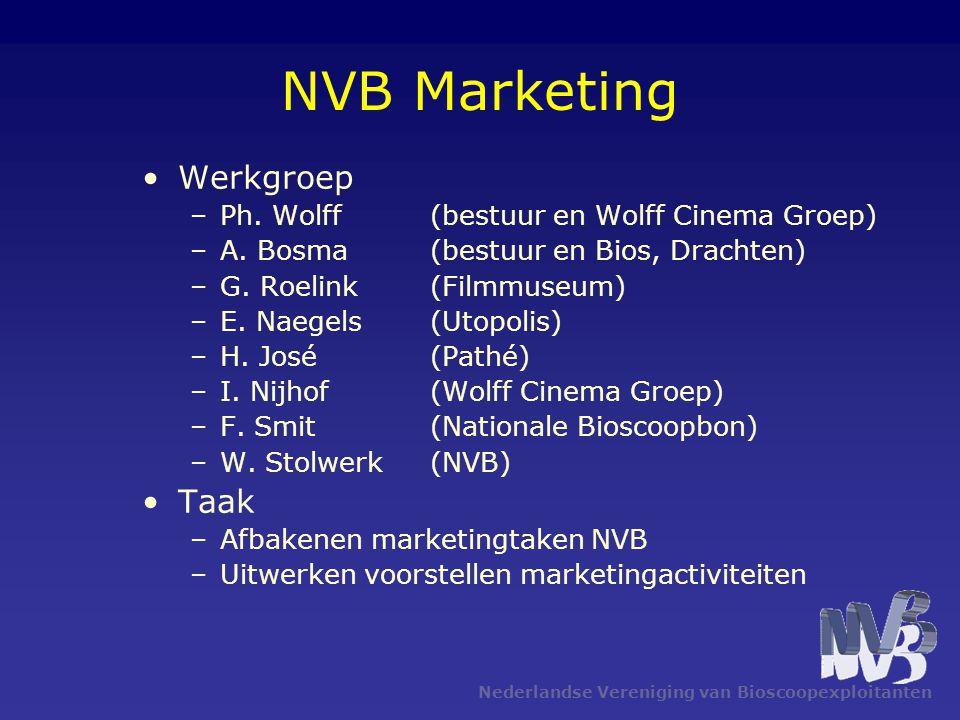 Nederlandse Vereniging van Bioscoopexploitanten NVB Marketing •Werkgroep –Ph. Wolff (bestuur en Wolff Cinema Groep) –A. Bosma (bestuur en Bios, Dracht