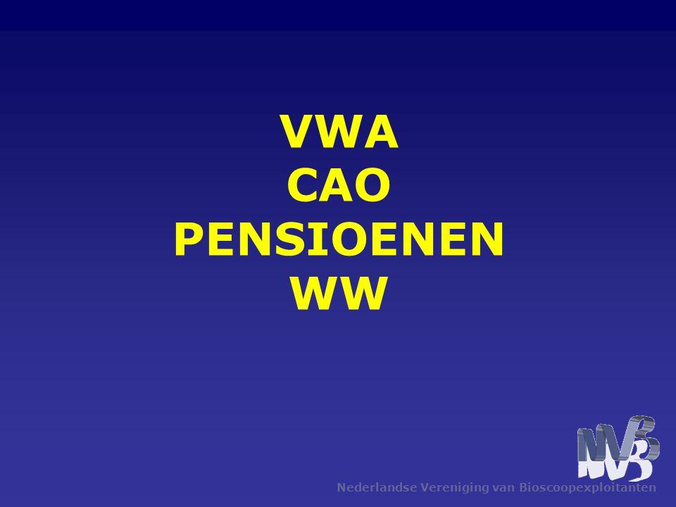 Nederlandse Vereniging van Bioscoopexploitanten VWA CAO PENSIOENEN WW