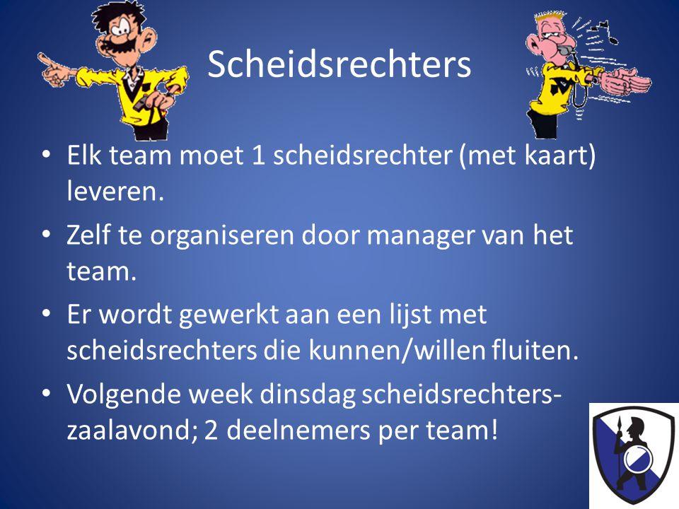 Scheidsrechters • Elk team moet 1 scheidsrechter (met kaart) leveren.