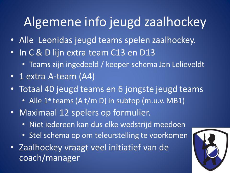 Algemene info jeugd zaalhockey • Alle Leonidas jeugd teams spelen zaalhockey.