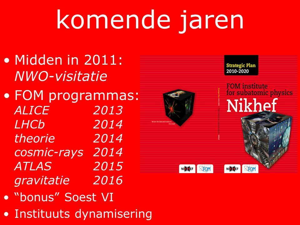 komende jaren •Midden in 2011: NWO-visitatie •FOM programmas: ALICE 2013 LHCb2014 theorie2014 cosmic-rays2014 ATLAS2015 gravitatie2016 • bonus Soest VI •Instituuts dynamisering