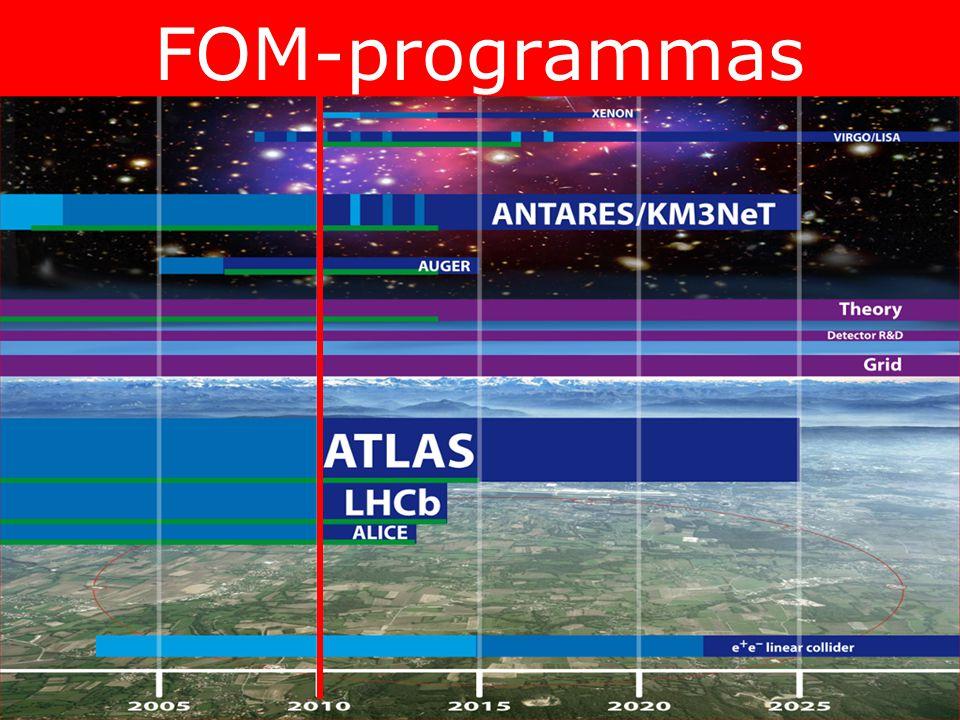 FOM-programmas