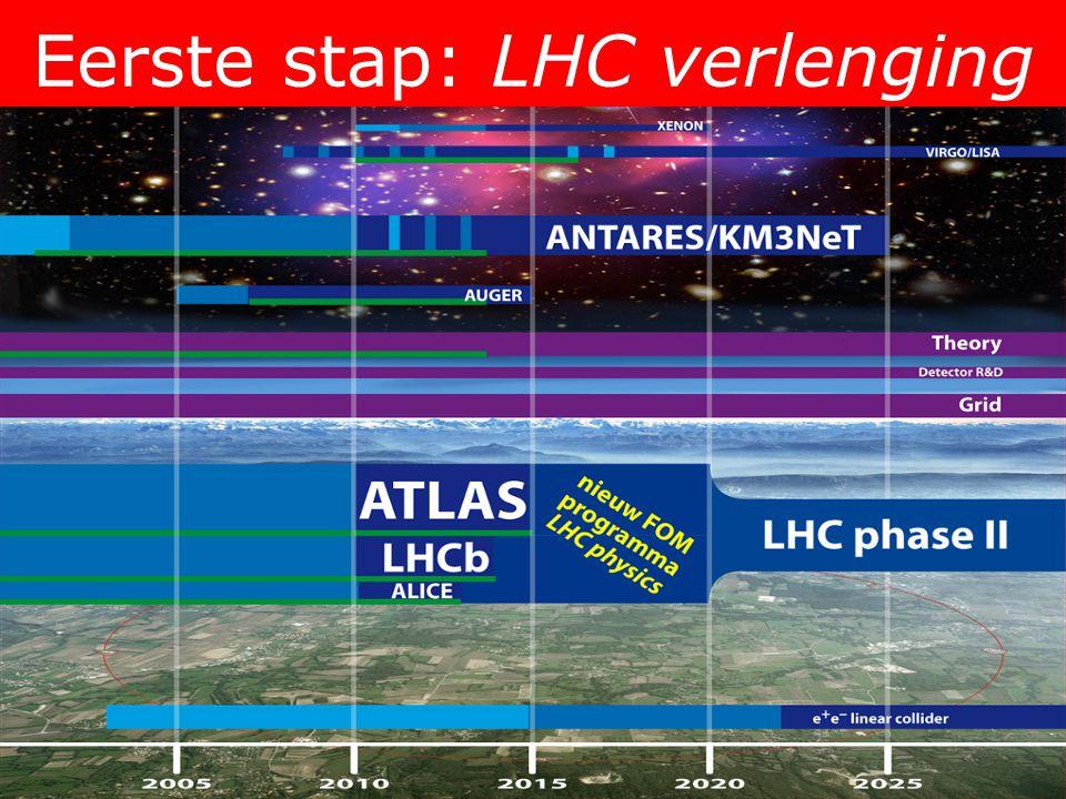 Eerste stap: LHC verlenging
