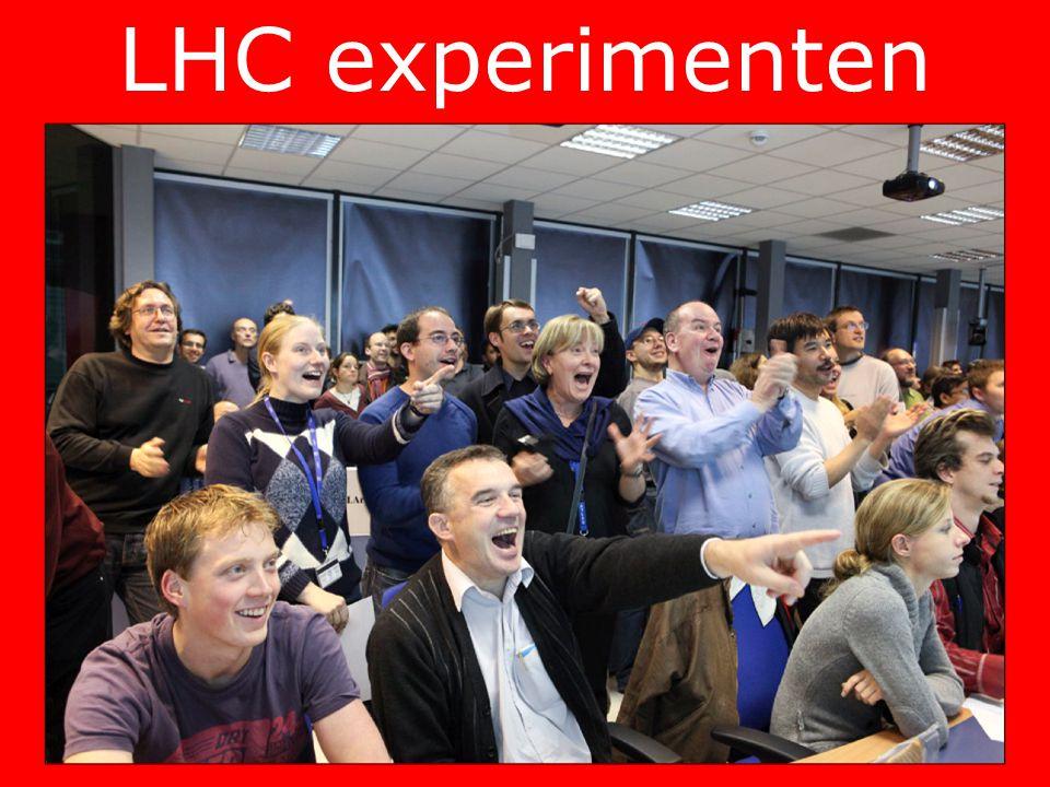 LHC experimenten