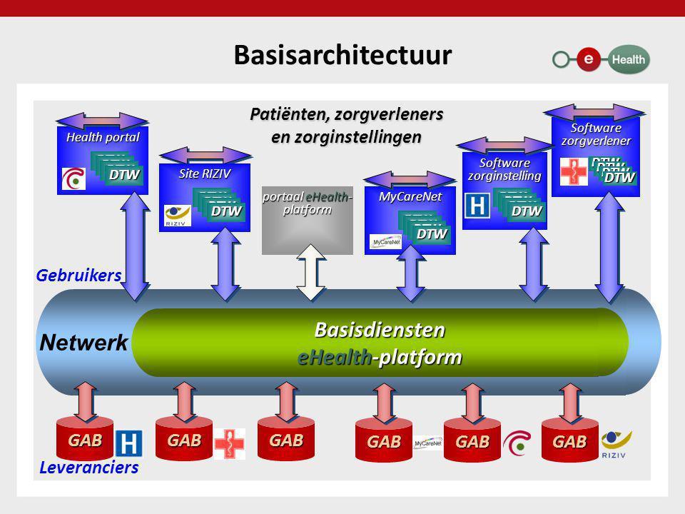 Basisdiensten eHealth-platform Netwerk Basisarchitectuur Patiënten, zorgverleners en zorginstellingen GABGABGAB Leveranciers Gebruikers portaal eHealth- platform portaal eHealth- platform Health portal Health portal DTW Software zorginstelling Software zorginstelling DTW MyCareNet DTW Software zorgverlener Software zorgverlener DTW Site RIZIV Site RIZIV DTW GABGABGAB
