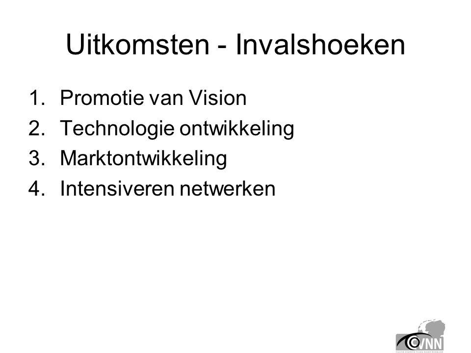 Uitkomsten - Invalshoeken 1.Promotie van Vision 2.Technologie ontwikkeling 3.Marktontwikkeling 4.Intensiveren netwerken