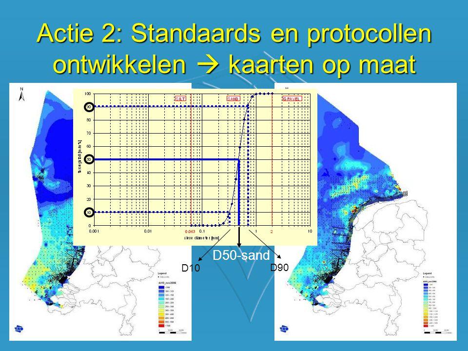 Actie 2: Standaards en protocollen ontwikkelen  kaarten op maat D50-sand D10 D90