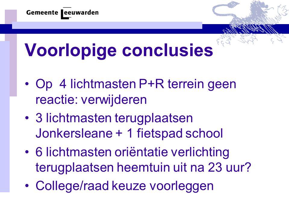 Voorlopige conclusies •Op 4 lichtmasten P+R terrein geen reactie: verwijderen •3 lichtmasten terugplaatsen Jonkersleane + 1 fietspad school •6 lichtma