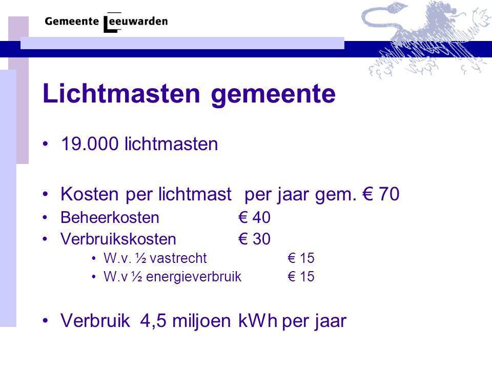 Lichtmasten gemeente •19.000 lichtmasten •Kosten per lichtmast per jaar gem. € 70 •Beheerkosten € 40 •Verbruikskosten € 30 •W.v. ½ vastrecht€ 15 •W.v