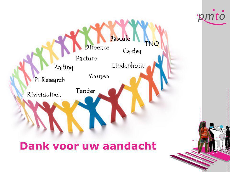 Cardea Tender TNO Bascule Lindenhout Rivierduinen Yorneo PI Research Pactum Rading Dimence Dank voor uw aandacht