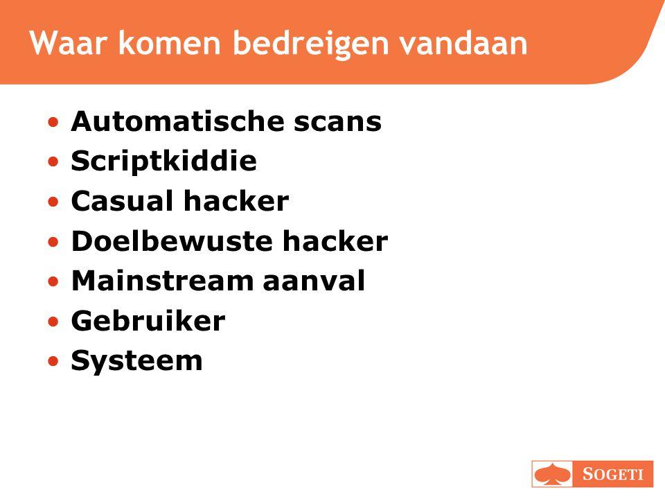 Waar komen bedreigen vandaan •Automatische scans •Scriptkiddie •Casual hacker •Doelbewuste hacker •Mainstream aanval •Gebruiker •Systeem