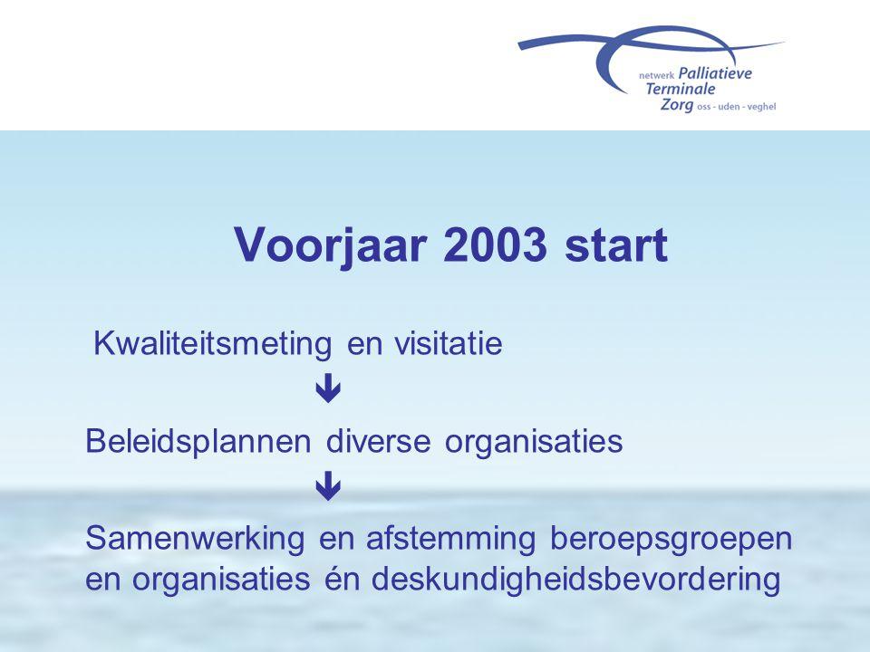 Voorjaar 2003 start Kwaliteitsmeting en visitatie  Beleidsplannen diverse organisaties  Samenwerking en afstemming beroepsgroepen en organisaties én