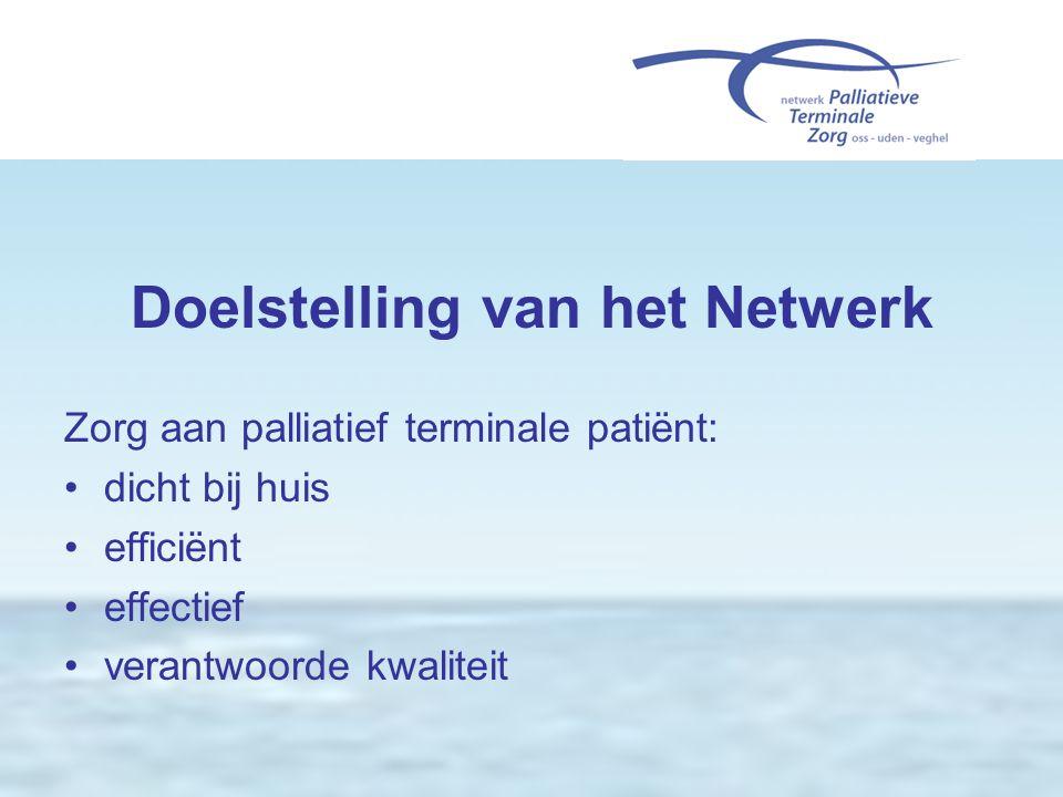 Doelstelling van het Netwerk Zorg aan palliatief terminale patiënt: •dicht bij huis •efficiënt •effectief •verantwoorde kwaliteit