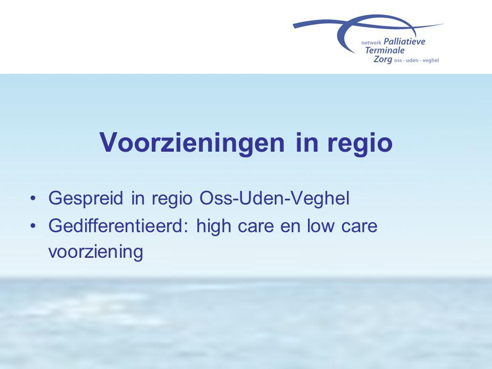 Voorzieningen in regio •Gespreid in regio Oss-Uden-Veghel •Gedifferentieerd: high care en low care voorziening
