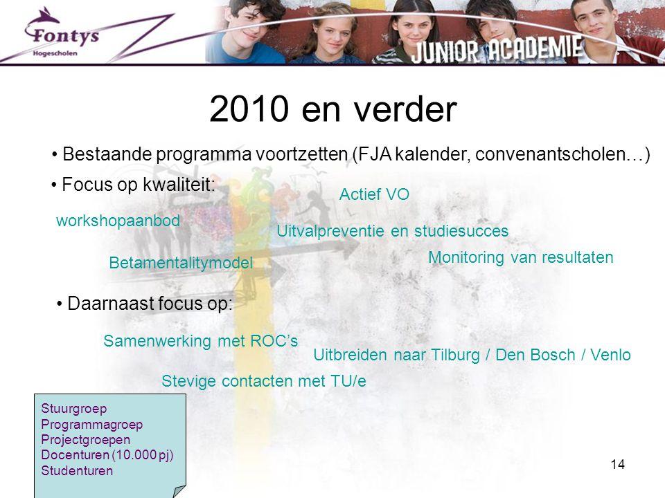 14 2010 en verder • Bestaande programma voortzetten (FJA kalender, convenantscholen…) Samenwerking met ROC's Stevige contacten met TU/e Uitbreiden naa