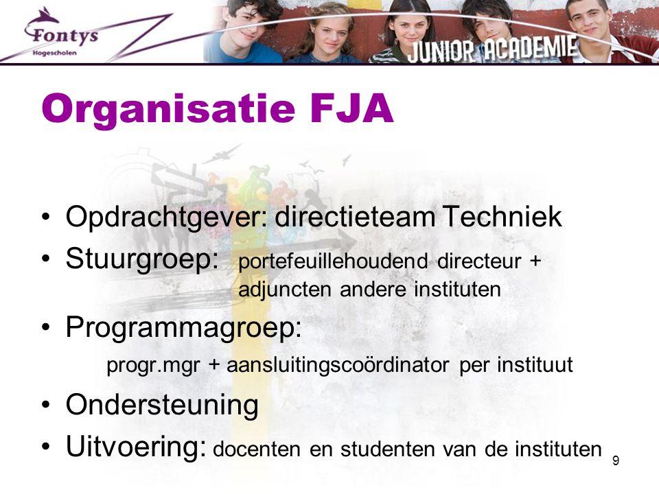 9 Organisatie FJA •Opdrachtgever: directieteam Techniek •Stuurgroep: portefeuillehoudend directeur + adjuncten andere instituten •Programmagroep: prog