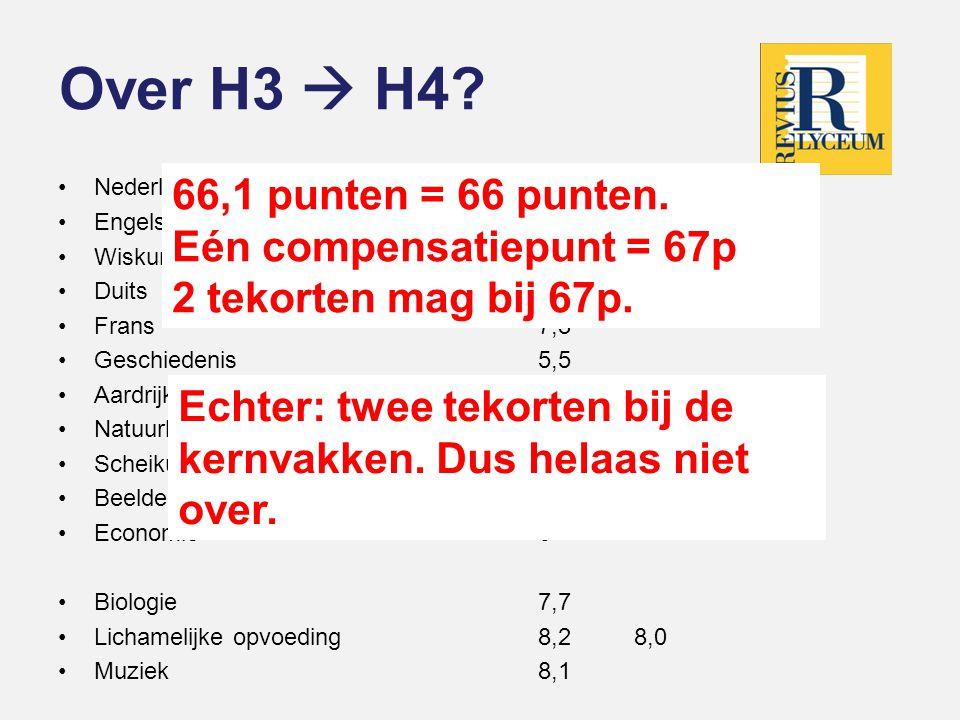 Over A3  V4? •Nederlands6,5 •Engels6,2 •Wiskunde 6,3 •Duits5,5 •Frans7,4 •Geschiedenis5,5 •Aardrijkskunde4,163,1 punten •Natuurkunde5,0 •Scheikunde4,
