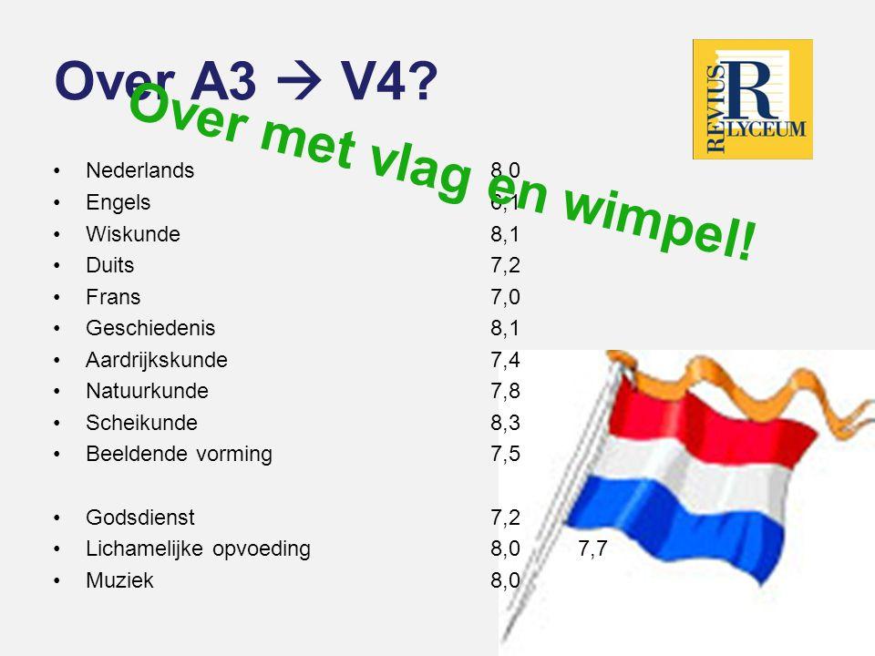Over H3  H4? •Nederlands5,1 •Engels6,5 •Wiskunde 5,1 •Duits5,5 •Frans7,3 •Geschiedenis5,5 •Aardrijkskunde6,1 •Natuurkunde6,0 •Scheikunde5,9 •Beeldend