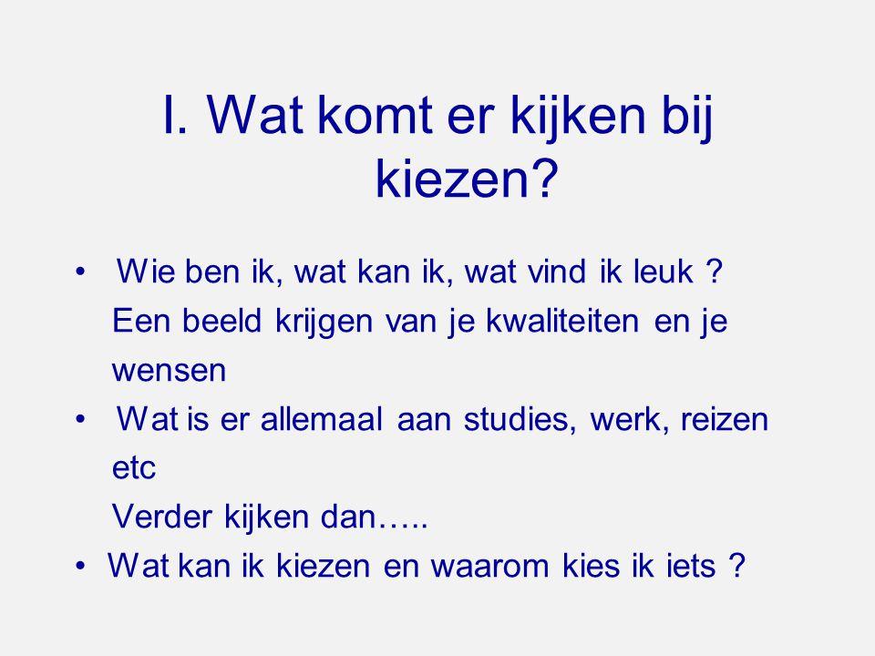 Informatieavond Traject Profielkeuze VWO 3 en HAVO 3 2013/2014 door: Ina Verbeek m.memelink@reviusdoorn.nl decaan HAVO i.verbeek@reviusdoorn.nl decaan
