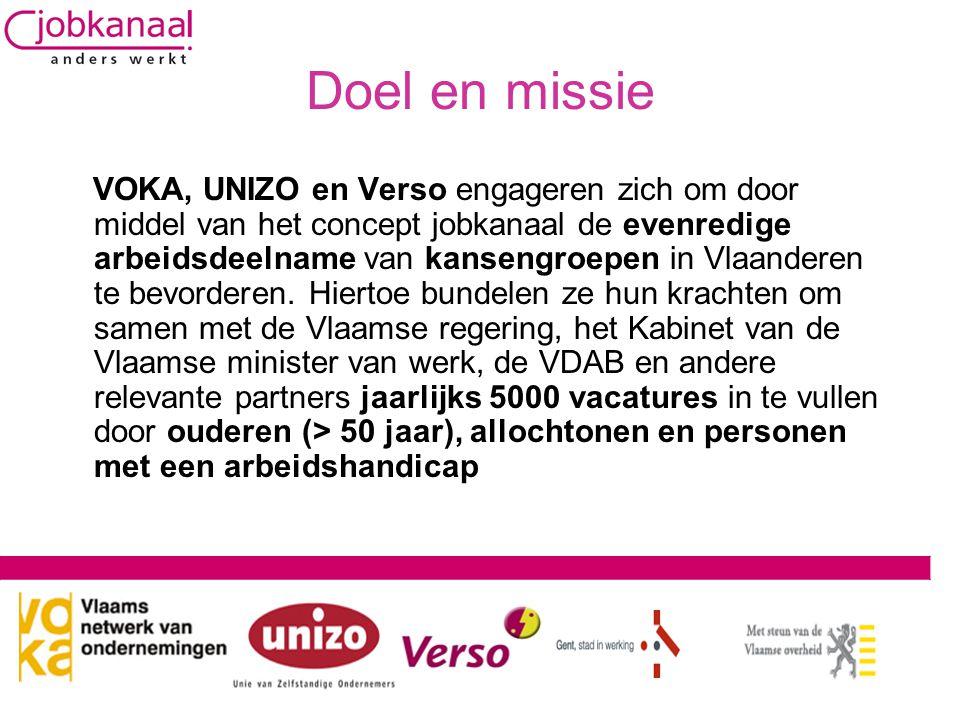 Doel en missie VOKA, UNIZO en Verso engageren zich om door middel van het concept jobkanaal de evenredige arbeidsdeelname van kansengroepen in Vlaanderen te bevorderen.