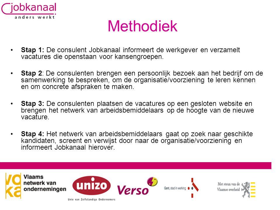 Methodiek •Stap 1: De consulent Jobkanaal informeert de werkgever en verzamelt vacatures die openstaan voor kansengroepen.