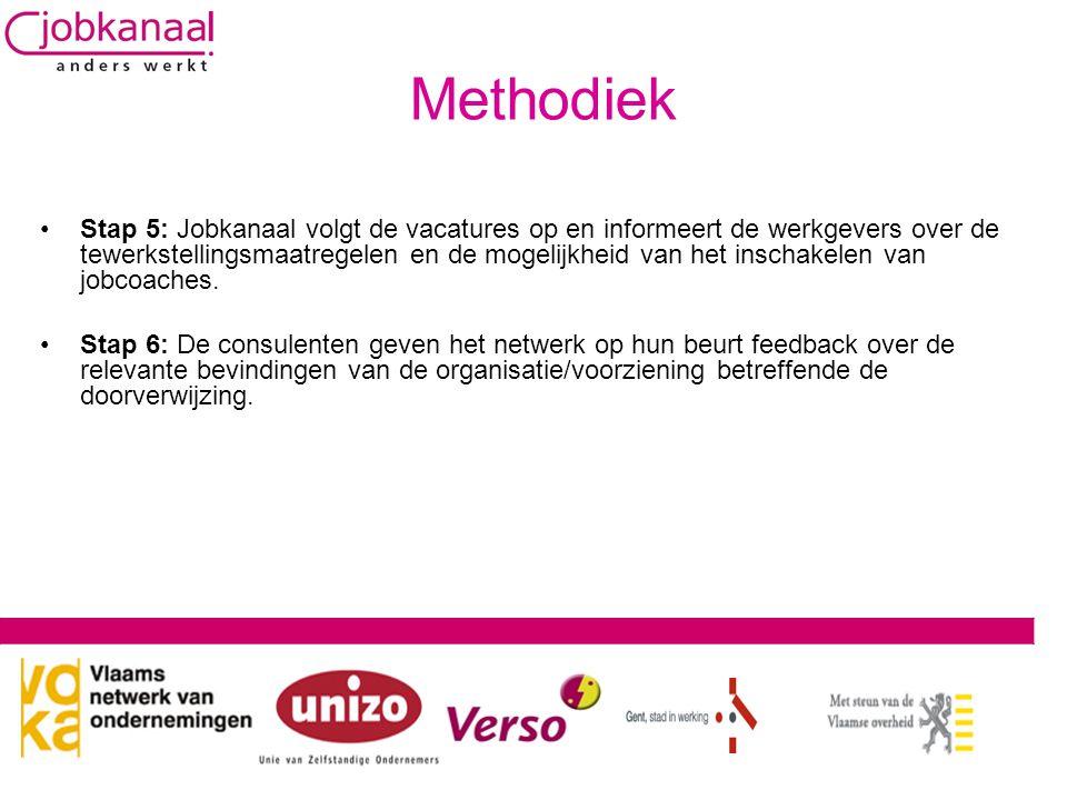 Methodiek •Stap 5: Jobkanaal volgt de vacatures op en informeert de werkgevers over de tewerkstellingsmaatregelen en de mogelijkheid van het inschakelen van jobcoaches.