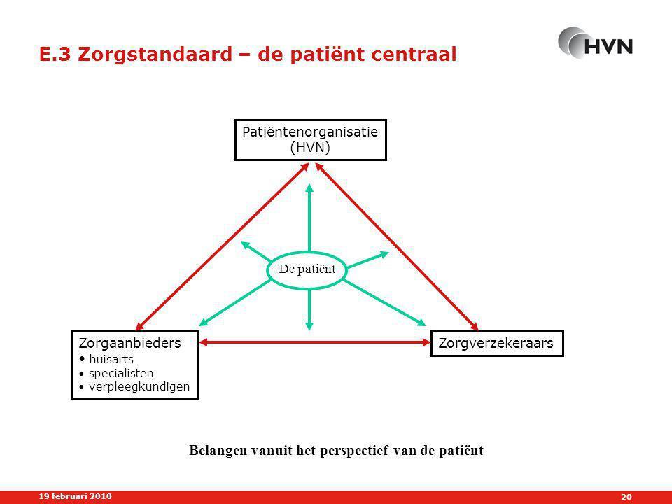 20 19 februari 2010 E.3 Zorgstandaard – de patiënt centraal Patiëntenorganisatie (HVN) Zorgaanbieders • huisarts • specialisten • verpleegkundigen Zorgverzekeraars Belangen vanuit het perspectief van de patiënt De patiënt