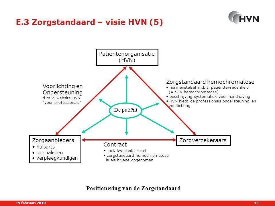 25 19 februari 2010 E.3 Zorgstandaard – visie HVN (5) Patiëntenorganisatie (HVN) Zorgaanbieders • huisarts • specialisten • verpleegkundigen Zorgverzekeraars Contract • incl.