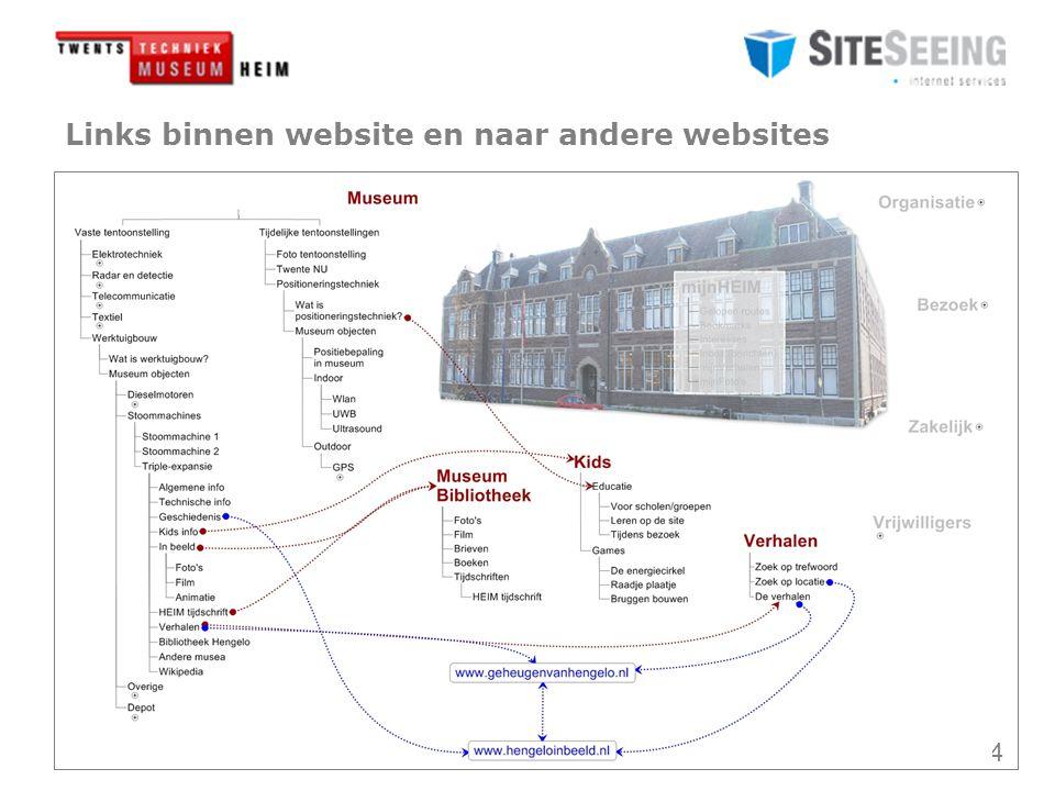 5 Links naar andere websites De verhalen website van de Hengelose gemeente.
