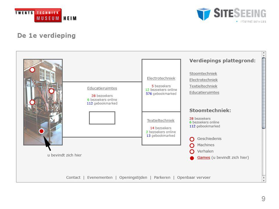 20 Scenario 2: Cornelis (33), conservator van Techniekmuseum HEIM Cornelis heeft zorgvuldig het hele museum ingedeeld.