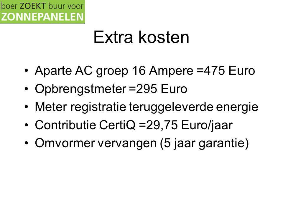 Extra kosten •Aparte AC groep 16 Ampere =475 Euro •Opbrengstmeter =295 Euro •Meter registratie teruggeleverde energie •Contributie CertiQ =29,75 Euro/jaar •Omvormer vervangen (5 jaar garantie)