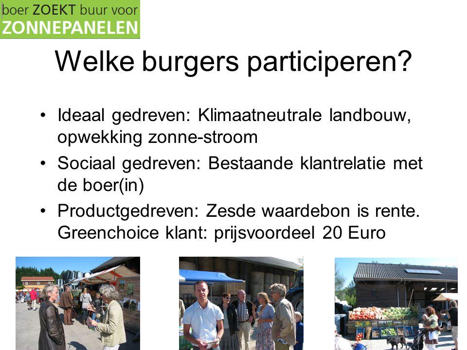 Welke burgers participeren? •Ideaal gedreven: Klimaatneutrale landbouw, opwekking zonne-stroom •Sociaal gedreven: Bestaande klantrelatie met de boer(i