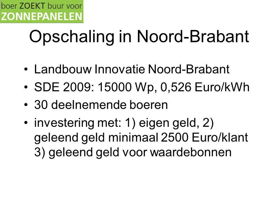 Opschaling in Noord-Brabant •Landbouw Innovatie Noord-Brabant •SDE 2009: 15000 Wp, 0,526 Euro/kWh •30 deelnemende boeren •investering met: 1) eigen ge