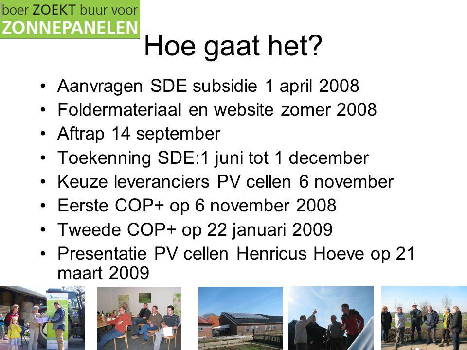 COP+ •Projectteam (bestuur Triple I-S): Anne Stijkel, Jan Saal en Gerwin Verschuur •Leercirkel van 5 boeren en 5 burgers •4 Bijeenkomsten •Afsluitende conferentie op 10 december •Projectduur tot eind 2009