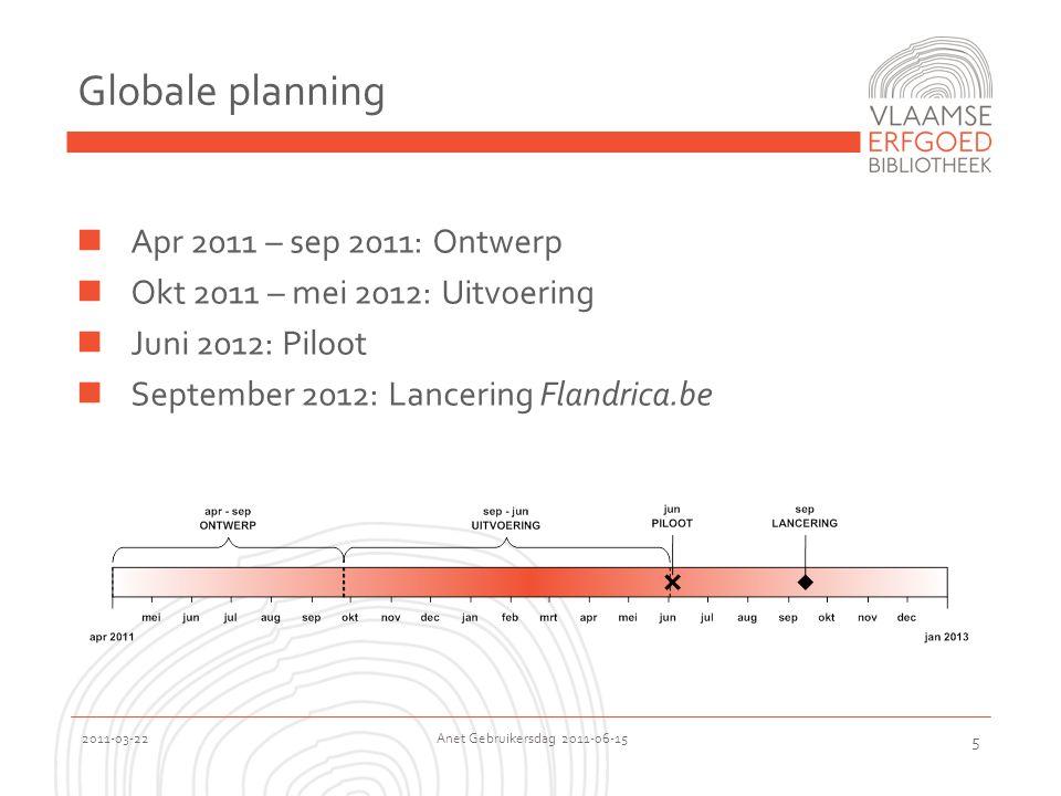 2011-03-22 Anet Gebruikersdag 2011-06-15 5 Globale planning  Apr 2011 – sep 2011: Ontwerp  Okt 2011 – mei 2012: Uitvoering  Juni 2012: Piloot  September 2012: Lancering Flandrica.be