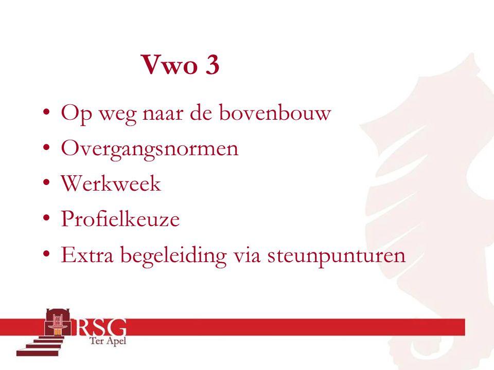Vwo 3 •Op weg naar de bovenbouw •Overgangsnormen • Werkweek • Profielkeuze • Extra begeleiding via steunpunturen