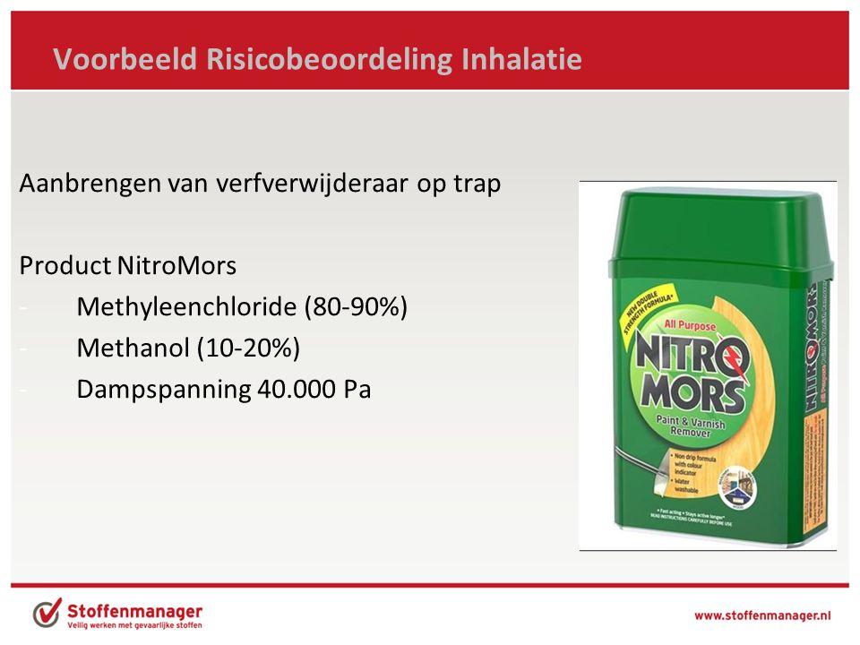 Voorbeeld Risicobeoordeling Inhalatie Aanbrengen van verfverwijderaar op trap Product NitroMors -Methyleenchloride (80-90%) -Methanol (10-20%) -Dampsp