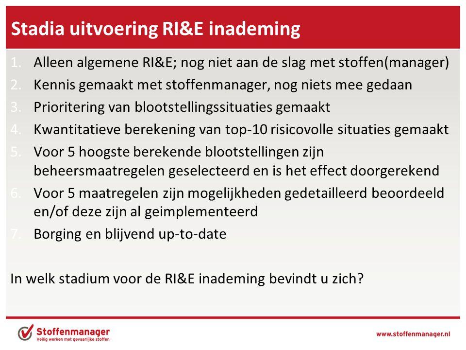 Stadia uitvoering RI&E inademing 1.Alleen algemene RI&E; nog niet aan de slag met stoffen(manager) 2.Kennis gemaakt met stoffenmanager, nog niets mee