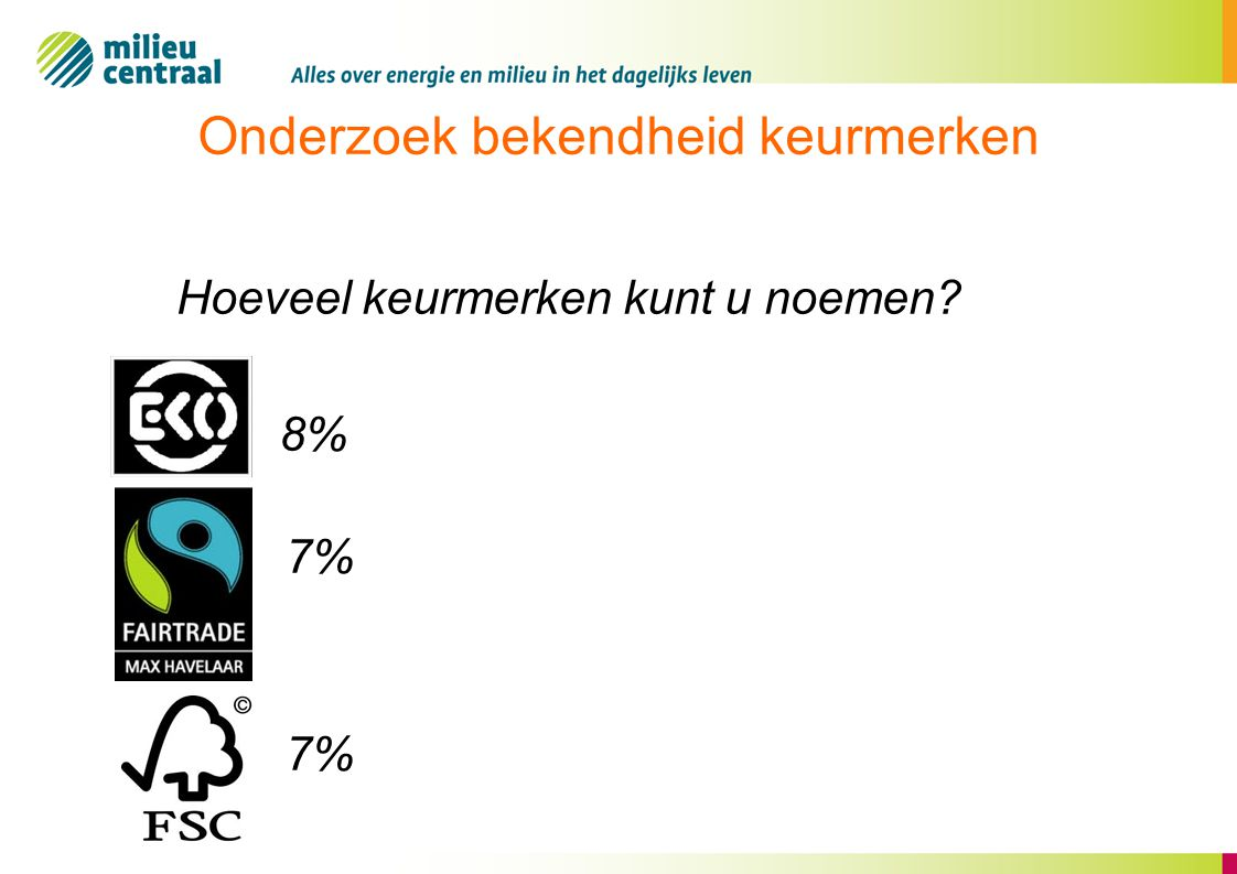 Onderzoek bekendheid keurmerken Hoeveel keurmerken kunt u noemen? 8% 7% FF