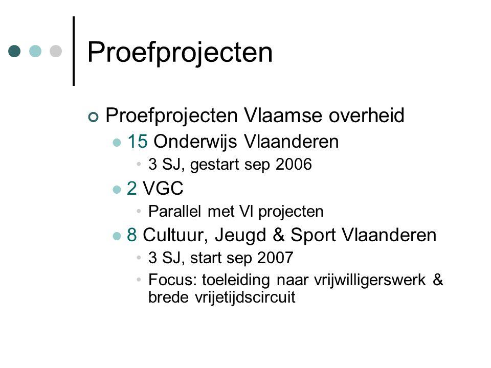 Proefprojecten Proefprojecten Vlaamse overheid  15 Onderwijs Vlaanderen •3 SJ, gestart sep 2006  2 VGC •Parallel met Vl projecten  8 Cultuur, Jeugd & Sport Vlaanderen •3 SJ, start sep 2007 •Focus: toeleiding naar vrijwilligerswerk & brede vrijetijdscircuit