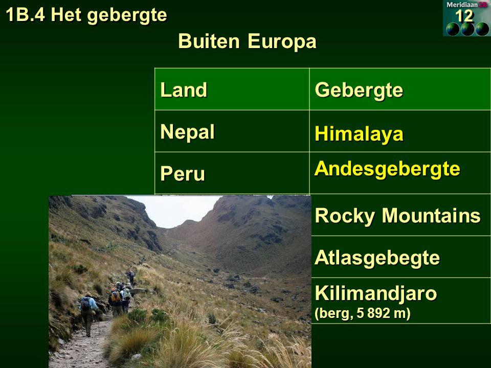 1B.4 Het gebergte 12 Buiten Europa LandGebergte Nepal Peru Rocky Mountains Atlasgebegte Kilimandjaro (berg, 5 892 m) Himalaya Andesgebergte